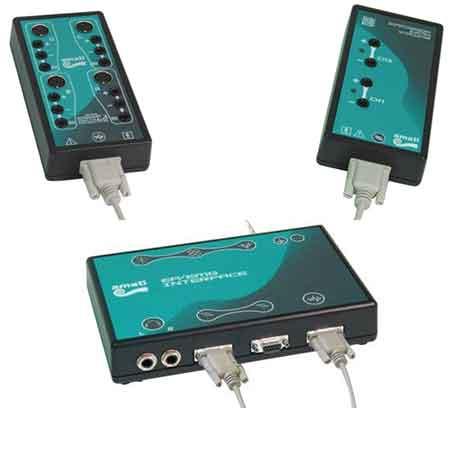 Electromiografo-Amati-EMG